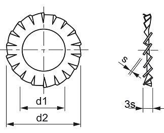 vejárová podložka DIN 6798 rozmery